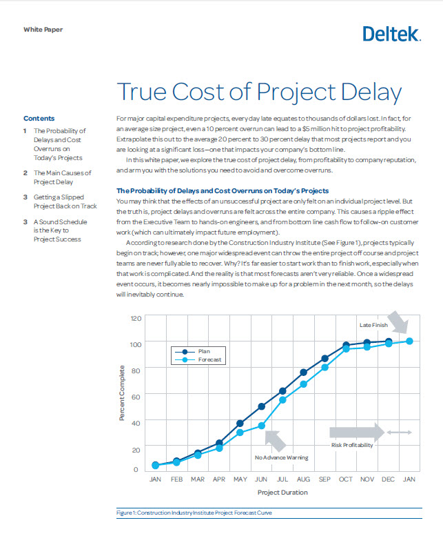Project delay